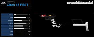 Detail Statistik Glock 18 PBST