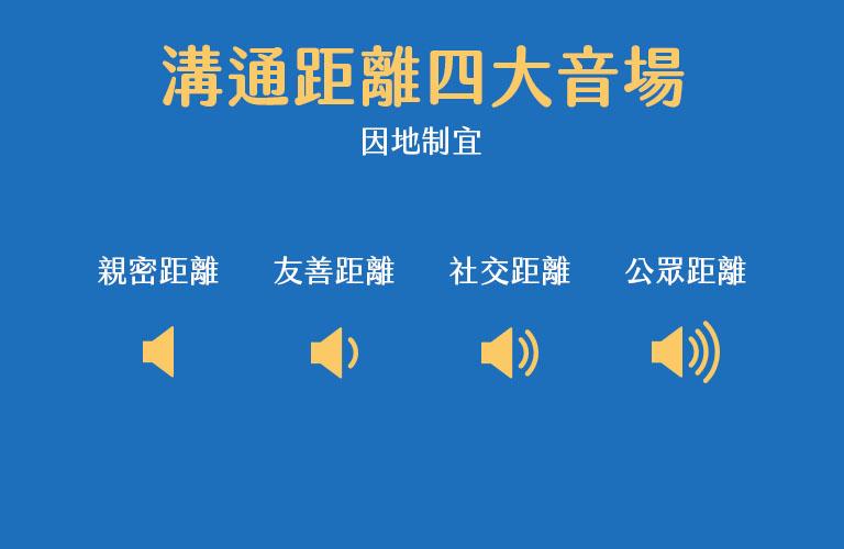 溝通距離四大音場:因地制宜費