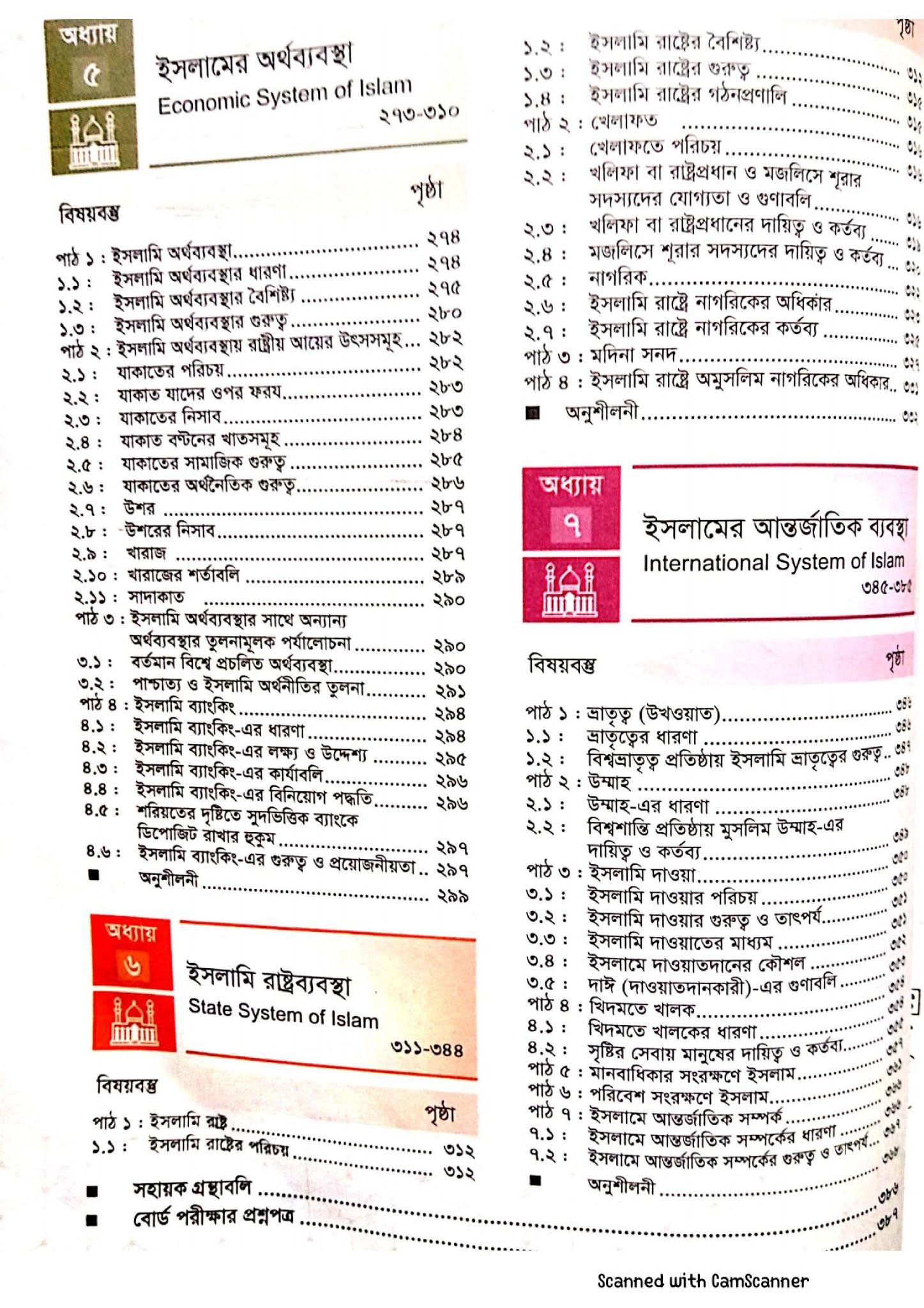 উচ্চমাধ্যমিক/এইচএসসি ইসলাম শিক্ষা ১ম পত্র বই PDF Download