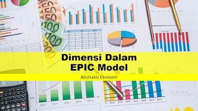 Dimensi Dalam EPIC Model