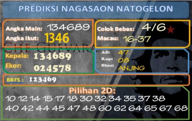 Prediksi Togel JP Singapura 02 Maret 2020 - Prediksi Natogelon