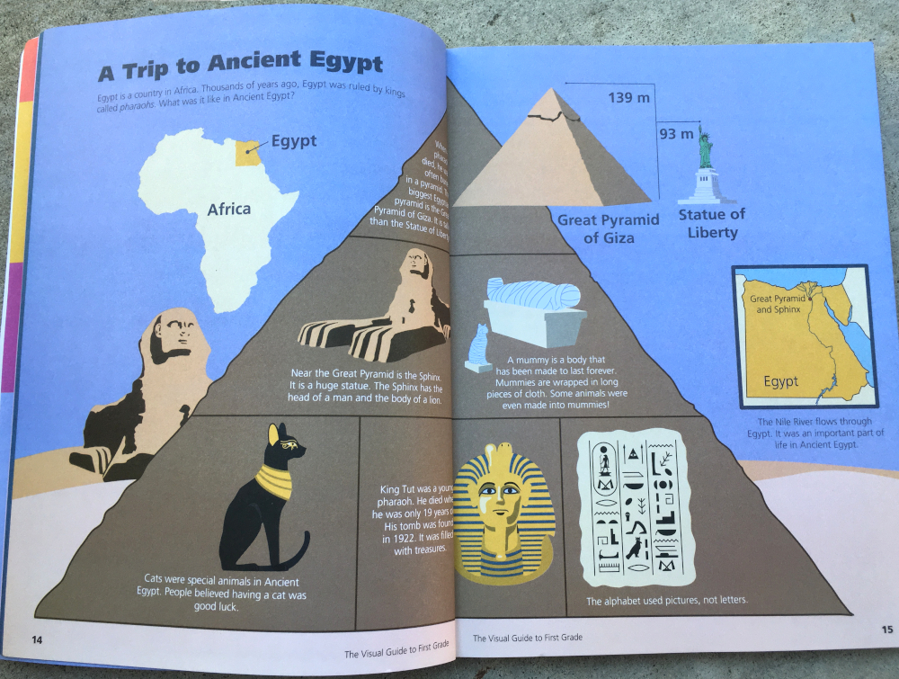 Infographic of Ancient Egypt with various Egypt facts
