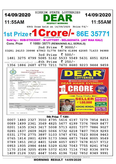 Lottery Sambad Result 14.09.2020 Dear Respect Morning 11:55 am