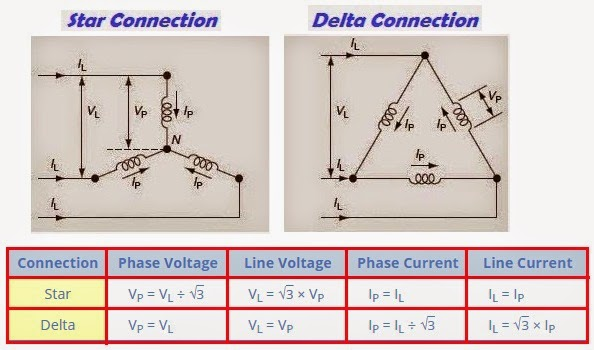 3 Phase Voltage And Current Star Delta