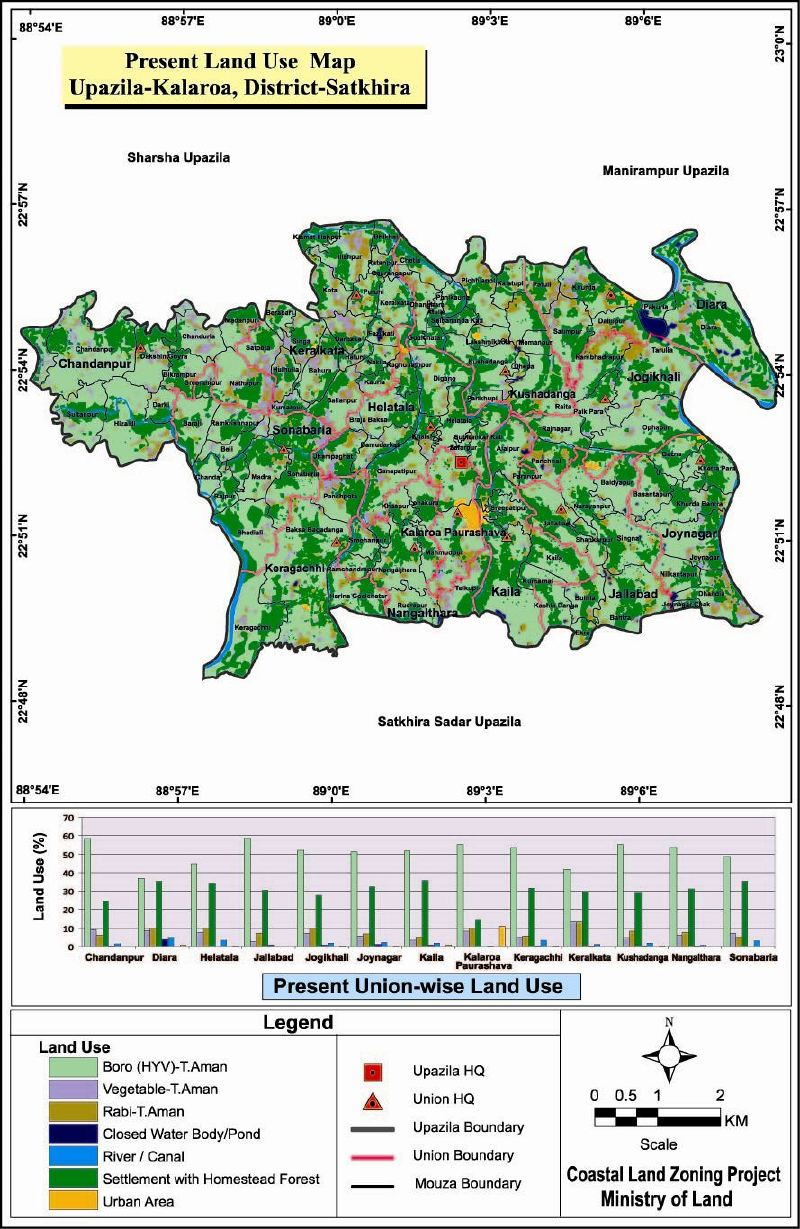 Kalaroa Upazila Mouza Map Satkhira District Bangladesh