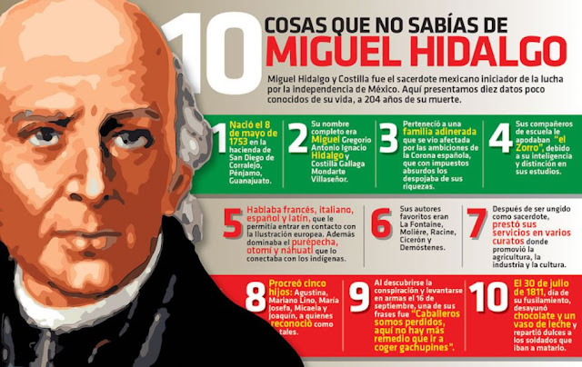 MIGUEL_HIDALGO_Y_COSTILLA