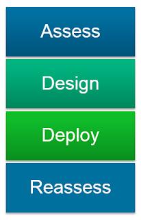 VMware Horizon Air: Utility Server Considerations - VMware End-User Computing Blog - VMware Blogs