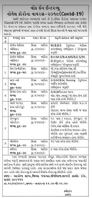 District Panchayat Dahod Recruitment 2021