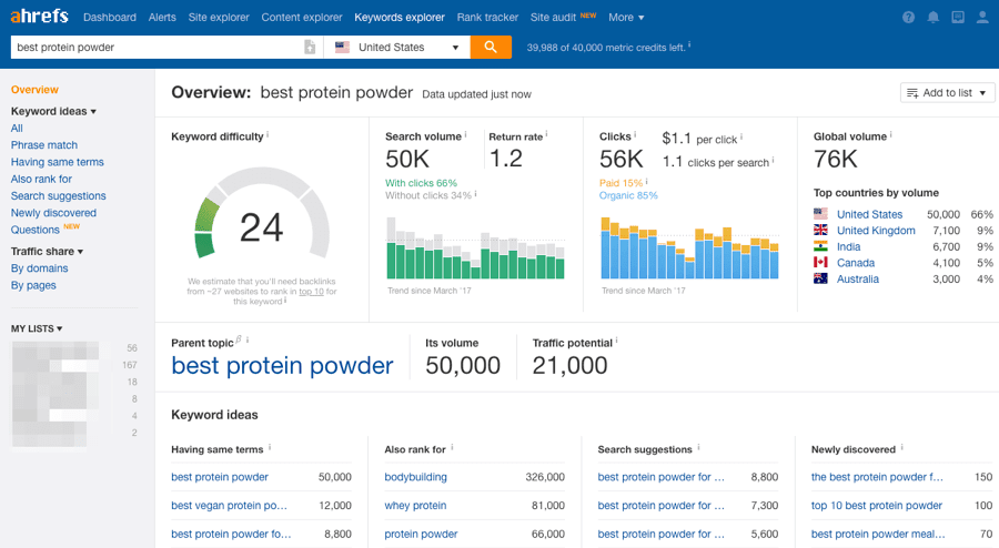 Ahrefs Cookies Update August 2019 Free Ahrefs Account and Password