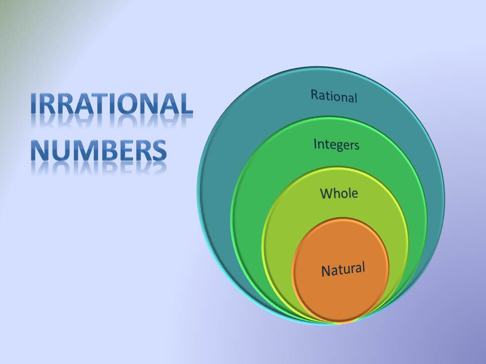 axioms of real numbers closure in a relationship