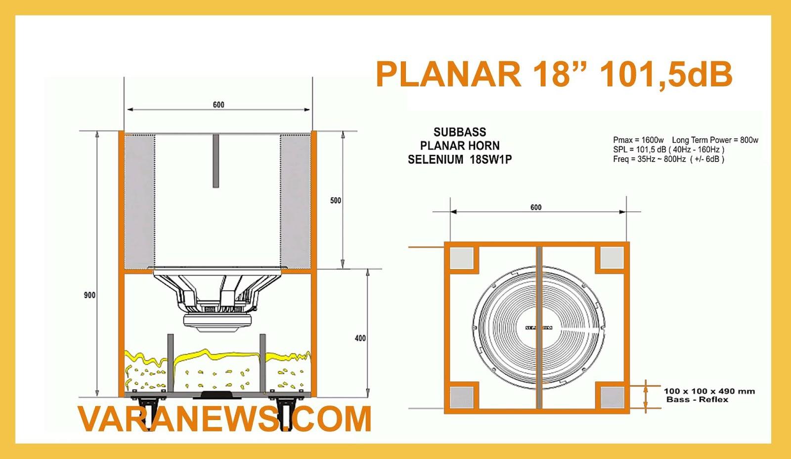 Skema Box Speaker Planar 18 Inch dan Kelebihanya