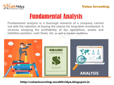 slide explains the concept of fundamental analysis of a company's share