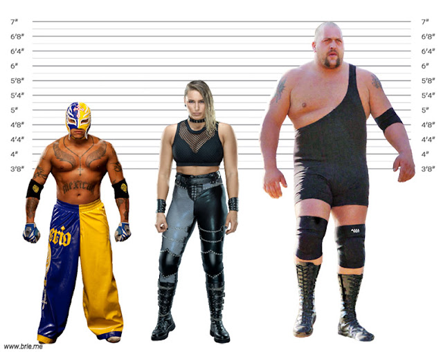 Rhea Ripley height comparison with Rey Mysterio and Big Show