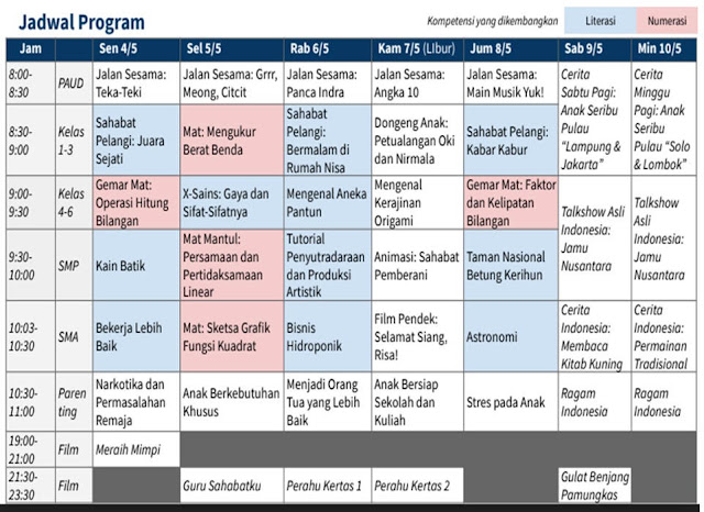 Jadwal Belajar di Rumah Minggu 4