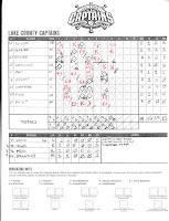 Dragons vs. Captains, 08-31-14. Captains win, 12-0.