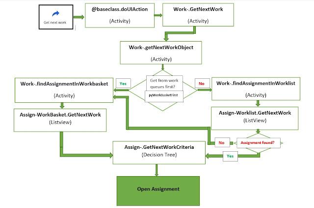 GNW algorithm