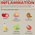 Anti-inflammatory, Antipyretic, Analgesic Agents