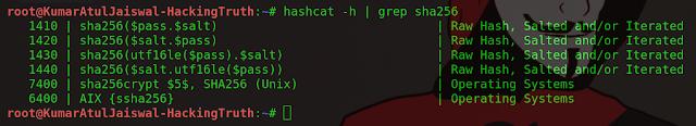 TryHackMe RP : Crack The Hash