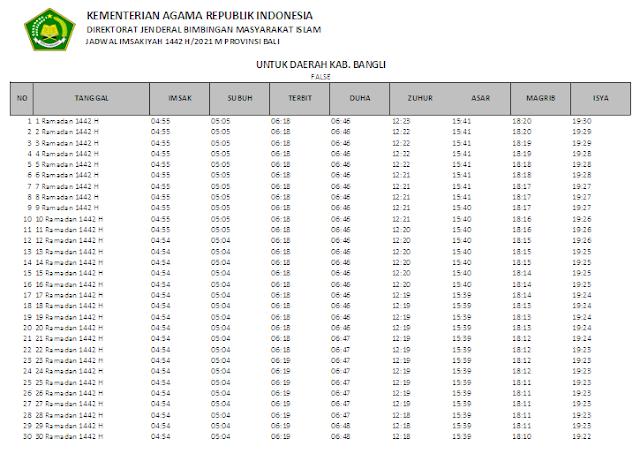 Jadwal Imsakiyah Ramadhan 1442 H Kabupaten Bangli, Provinsi Bali