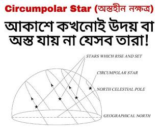 অস্তহীন নক্ষত্র Circumpolar Star