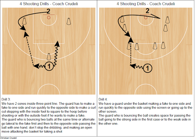 Individual Basketball Workouts For Shooting Guards Eoua Blog