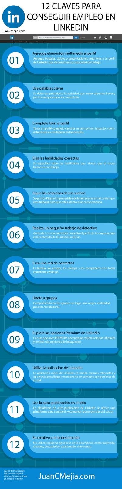12 claves para conseguir empleo en Linkedin [Infografía]