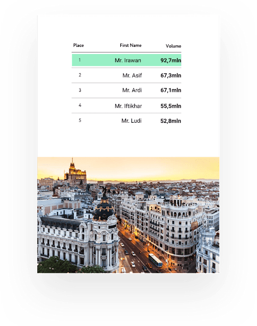 Pemenang trip Madrid EXNESS