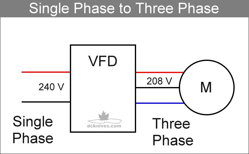 Diy Knifemaker S Info Center Vfds Part 4 Single Phase
