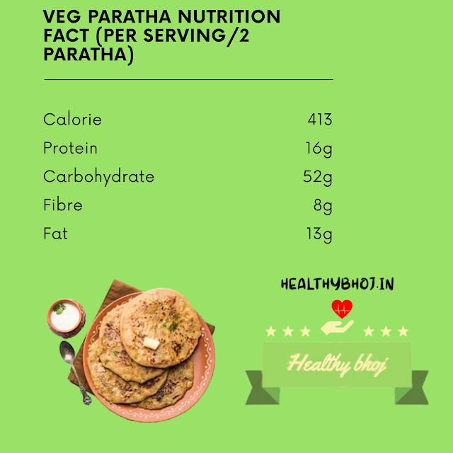 Veg Paratha nutrition facts