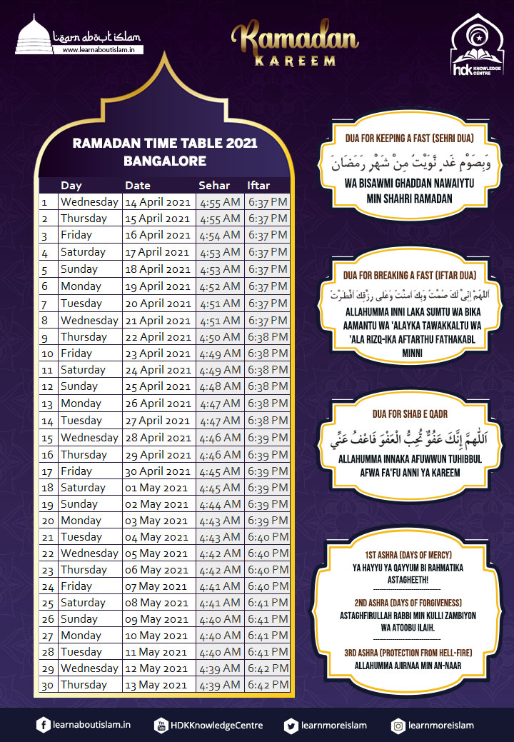 Ramadan Timings 2021 for Bangalore, Karnataka, India