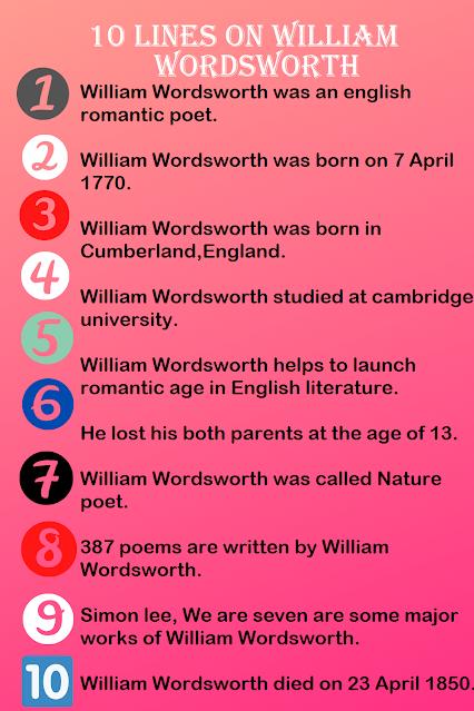 Few Lines on William Wordsworth