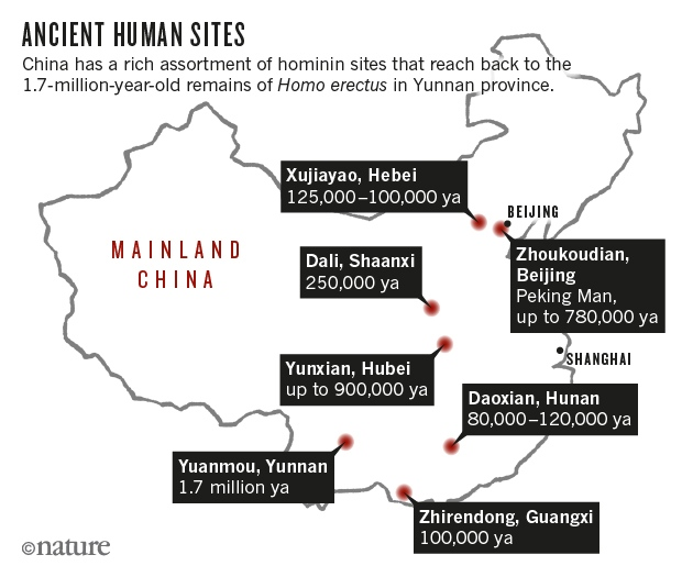How China is rewriting the book on human origins