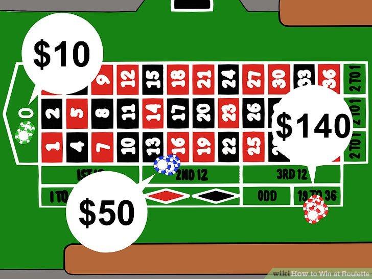 jugar a la ruleta de la suerte online