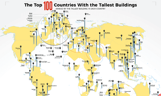 The Top 100 Countries With the Tallest Buildings