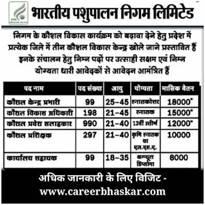BPNL recruitment 2019-20, bhartiya pashupalan vacancy 2019, bhartiya pashupalan vibhag recruitment 2019, www.bharatiyapashupalan.com, vacancy 2019, www.bhartiyapashupalan.com bharti, bpnl recruitment 2019 www.bharatiyapashupalan.com vacancy 2019 in rajasthan pashupalan vibhag up vacancy 2019.