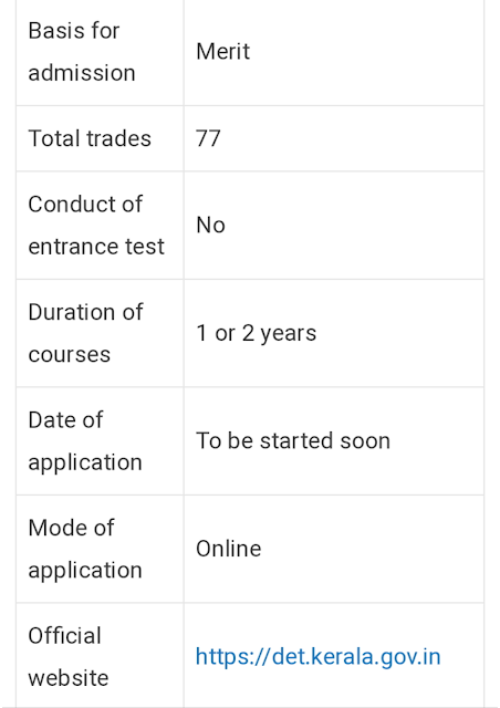 Kerala ITI Application form 2019 - Registration, Eligibility,