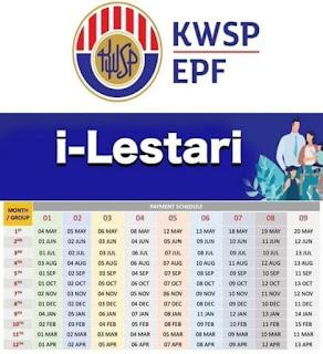 Jadual Bayaran i-Lestari KWSP Untuk Bulan September 2020 (Tarikh)