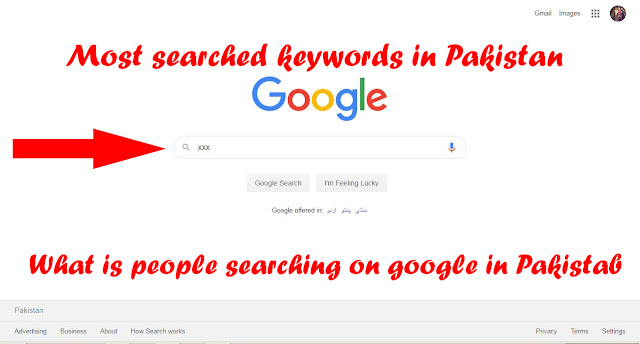 Most searched keywords in Pakistan 2020