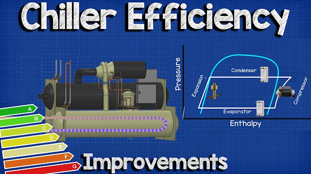 Chiller Efficiency Improvements hvac chillers