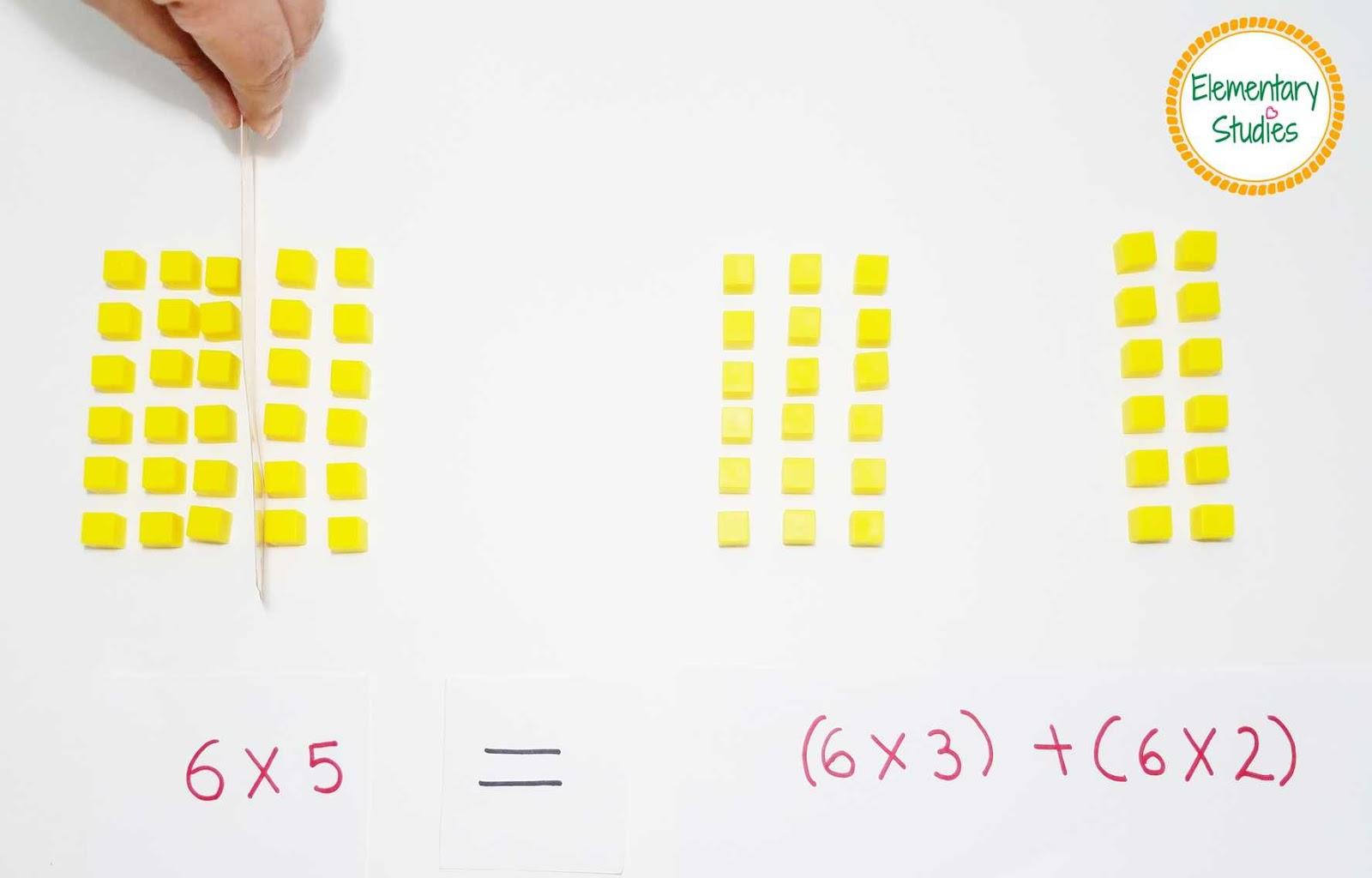 Elementary Stu S Properties Of Multiplication
