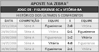 LOTECA 712 - HISTÓRICO JOGO 09