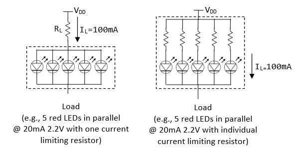 Bắt đầu với Arduino | KNOWLEDGE IS POWER