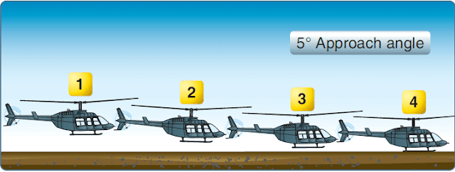 Helicopter Advanced Flight Maneuvers