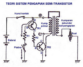 Sistem Pengapian Transistor | JaPS