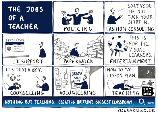 The jobs of a teacher