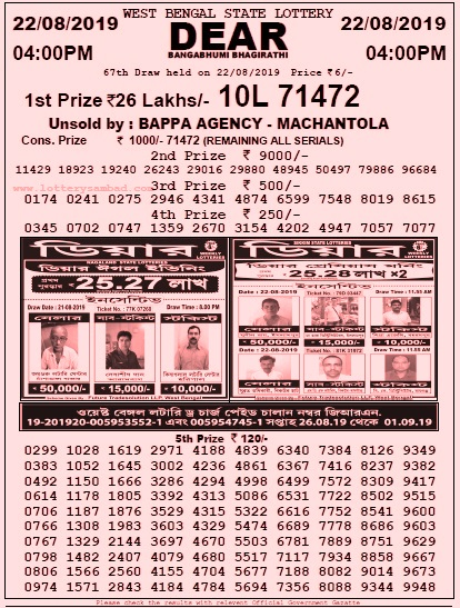 West Bengal Lottery Dear Banga Bhumi Bhagirathi Results