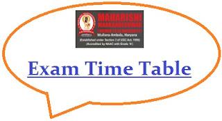 MMU Mullana Exam Date Sheet 2020
