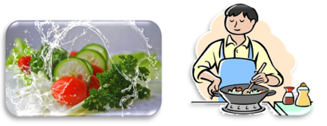 Washing and Cooking food, NCERT Class 6 chapter components of food