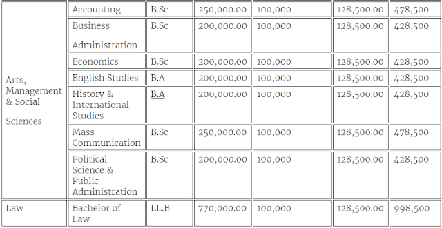 Edo University School Fees Schedule.