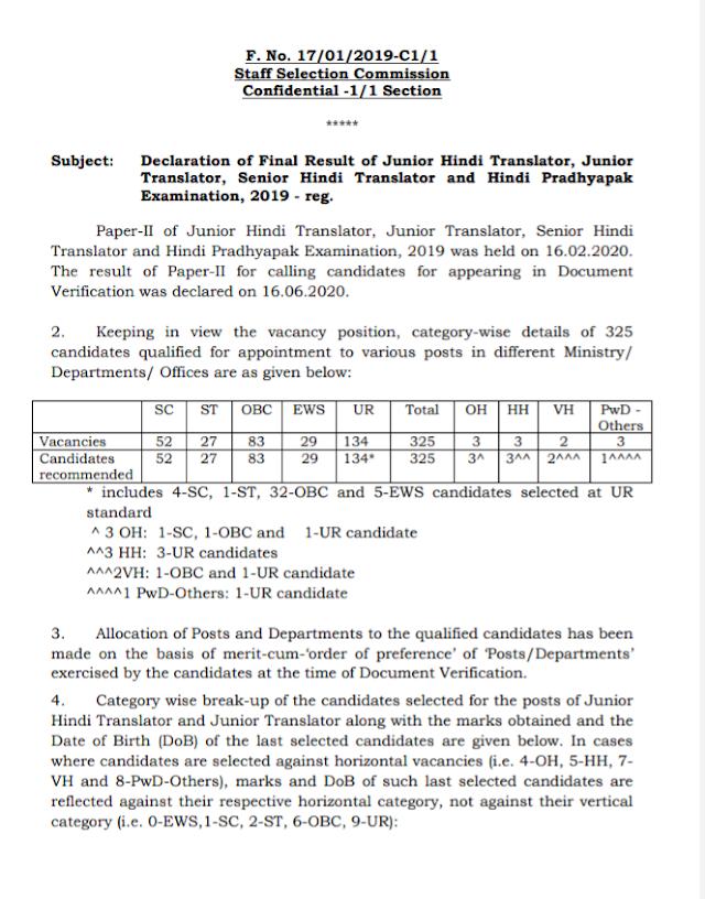 Declaration of Final Result of Junior Hindi Translator, Junior  Translator, Senior Hindi Translator and Hindi Pradhyapak  Examination, 2019 - reg